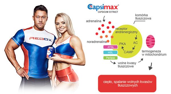 Technologia CapsiMAX